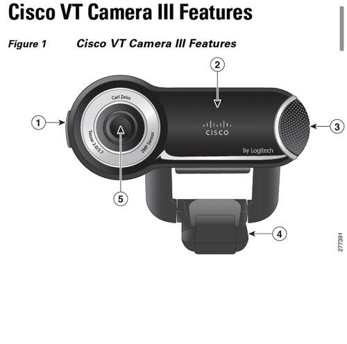 Cisco vt camera 3